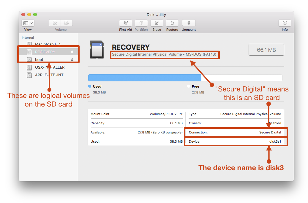How to Backup & Clone a Raspberry Pi SD Card on macOS the Easy Way